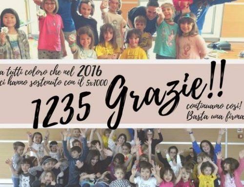 1235 Grazie!