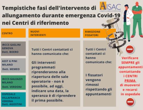 Tempistiche fasi dell'intervento di allungamento durante emergenza Covid-19 nei Centri di riferimento